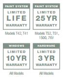 Limited Warranty
